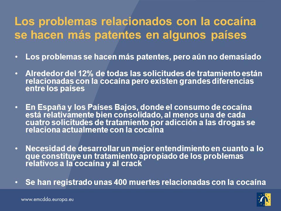 Los problemas relacionados con la cocaína se hacen más patentes en algunos países Los problemas se hacen más patentes, pero aún no demasiado Alrededor del 12% de todas las solicitudes de tratamiento están relacionadas con la cocaína pero existen grandes diferencias entre los países En España y los Países Bajos, donde el consumo de cocaína está relativamente bien consolidado, al menos una de cada cuatro solicitudes de tratamiento por adicción a las drogas se relaciona actualmente con la cocaína Necesidad de desarrollar un mejor entendimiento en cuanto a lo que constituye un tratamiento apropiado de los problemas relativos a la cocaína y al crack Se han registrado unas 400 muertes relacionadas con la cocaína