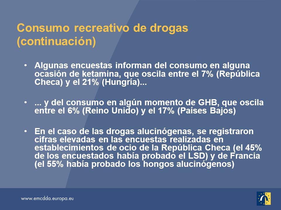 Consumo recreativo de drogas (continuación) Algunas encuestas informan del consumo en alguna ocasión de ketamina, que oscila entre el 7% (República Checa) y el 21% (Hungría)......