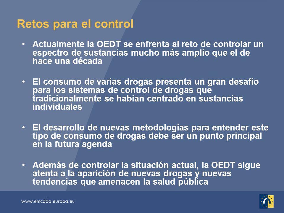 Retos para el control Actualmente la OEDT se enfrenta al reto de controlar un espectro de sustancias mucho más amplio que el de hace una década El con