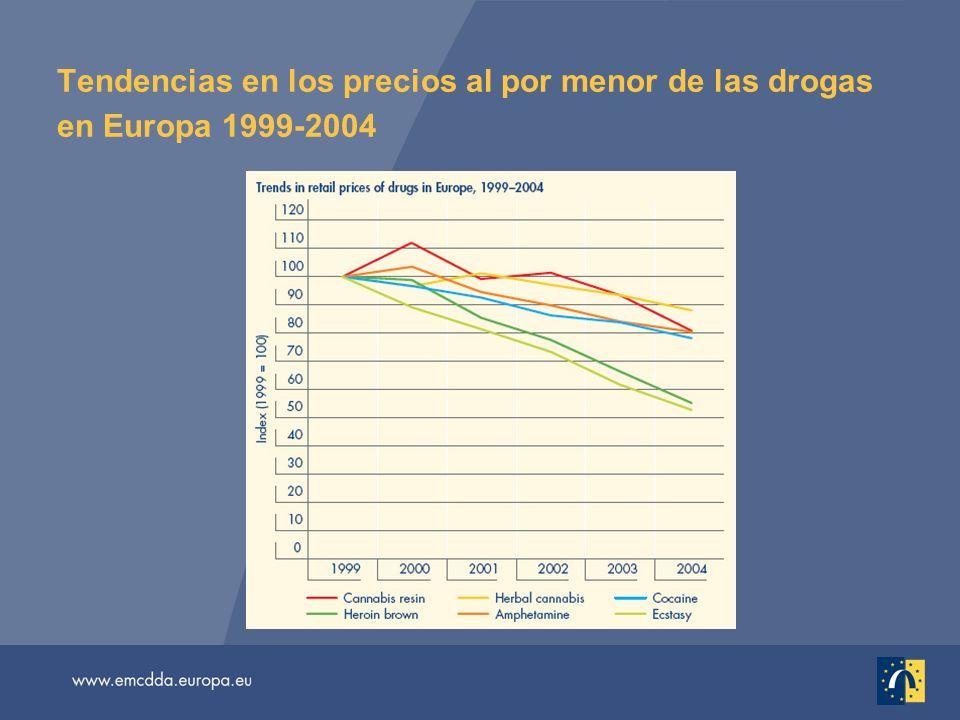 Heroína: incautaciones y producción al alza Afganistán, principal proveedor mundial de opio ilegal: se estima un 89% de la producción mundial (4.100 toneladas) en 2005 El reciente aumento de la producción puede traducirse en que la oferta global supere la demanda global (ONUDD) Asia (50%) y Europa (40%) siguen siendo los continentes donde se incautan las mayores cantidades de heroína Las cantidades totales incautadas en Europa han experimentado un aumento constante desde 1999