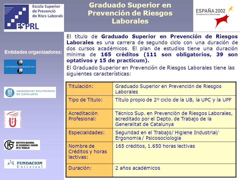 Graduado Superior en Prevención de Riesgos Laborales El título de Graduado Superior en Prevención de Riesgos Laborales es una carrera de segundo ciclo