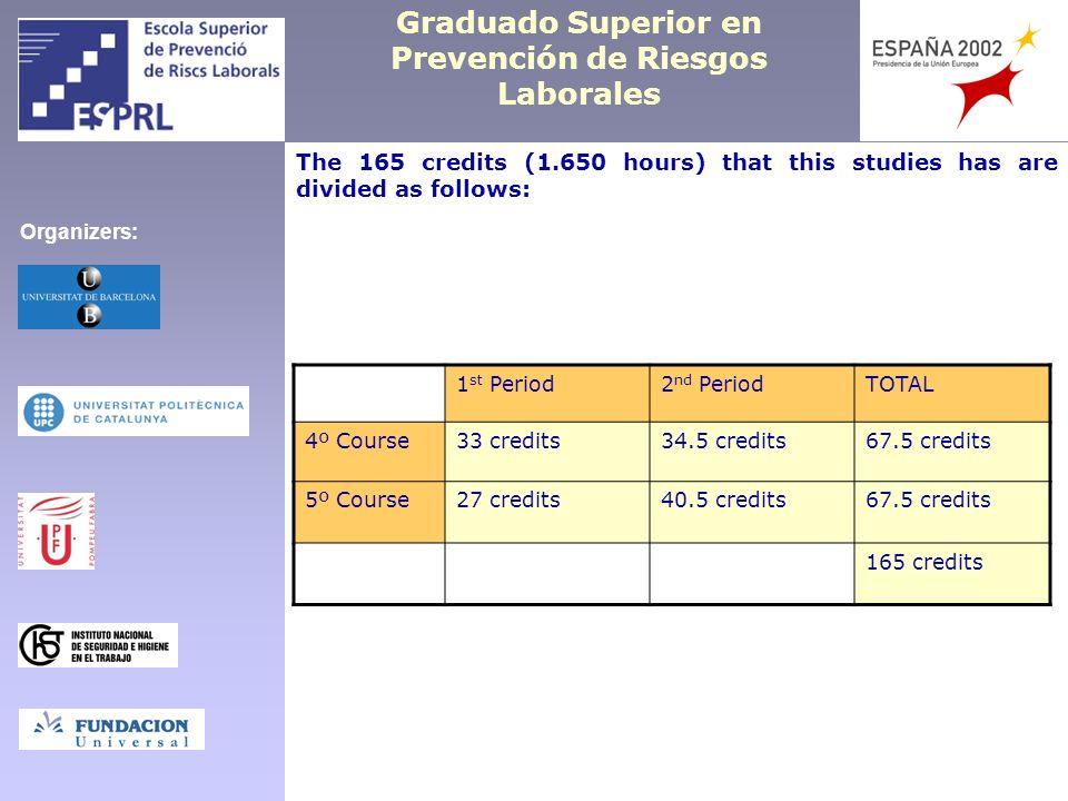 Graduado Superior en Prevención de Riesgos Laborales The 165 credits (1.650 hours) that this studies has are divided as follows: 1 st Period2 nd Perio