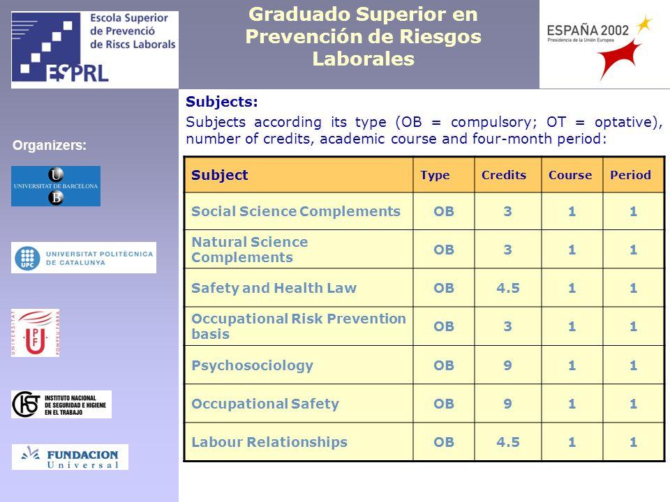 Graduado Superior en Prevención de Riesgos Laborales Subjects: Subjects according its type (OB = compulsory; OT = optative), number of credits, academ