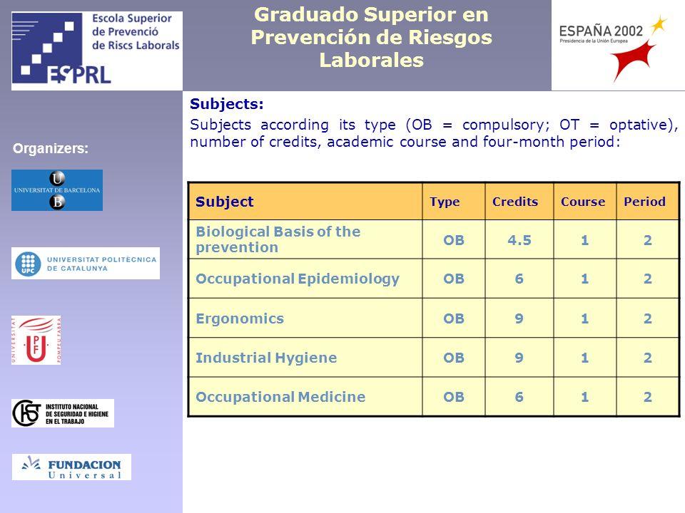 Graduado Superior en Prevención de Riesgos Laborales Subject TypeCreditsCoursePeriod Biological Basis of the prevention OB4.512 Occupational Epidemiol