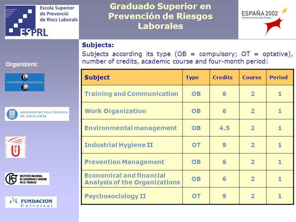 Graduado Superior en Prevención de Riesgos Laborales Subject TypeCreditsCoursePeriod Training and CommunicationOB621 Work OrganizationOB621 Environmen