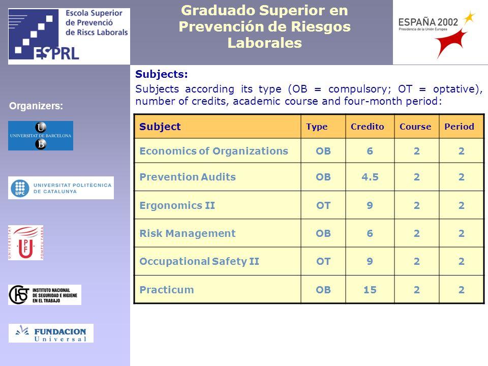 Graduado Superior en Prevención de Riesgos Laborales Subject TypeCreditoCoursePeriod Economics of OrganizationsOB622 Prevention AuditsOB4.522 Ergonomi