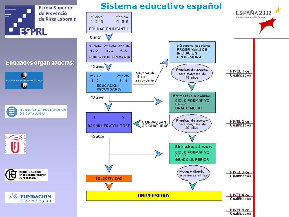 Sistema educativo español Entidades organizadoras: