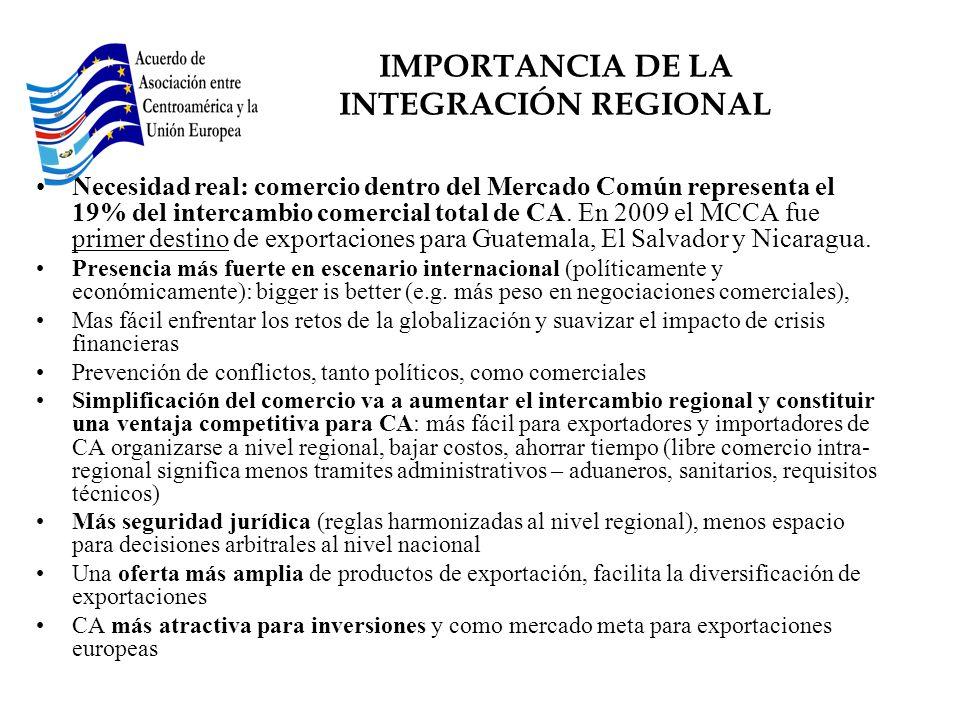 IMPORTANCIA DE LA INTEGRACIÓN REGIONAL Necesidad real: comercio dentro del Mercado Común representa el 19% del intercambio comercial total de CA. En 2