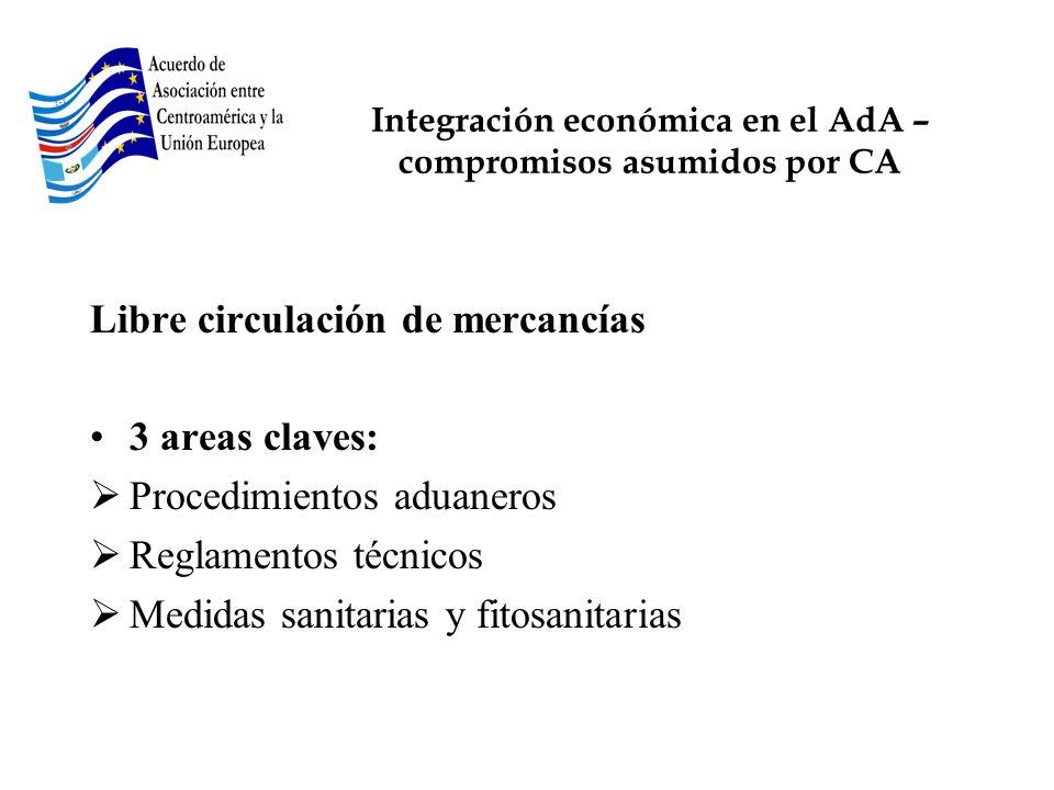 Integración económica en el AdA – compromisos asumidos por CA Libre circulación de mercancías 3 areas claves: Procedimientos aduaneros Reglamentos téc