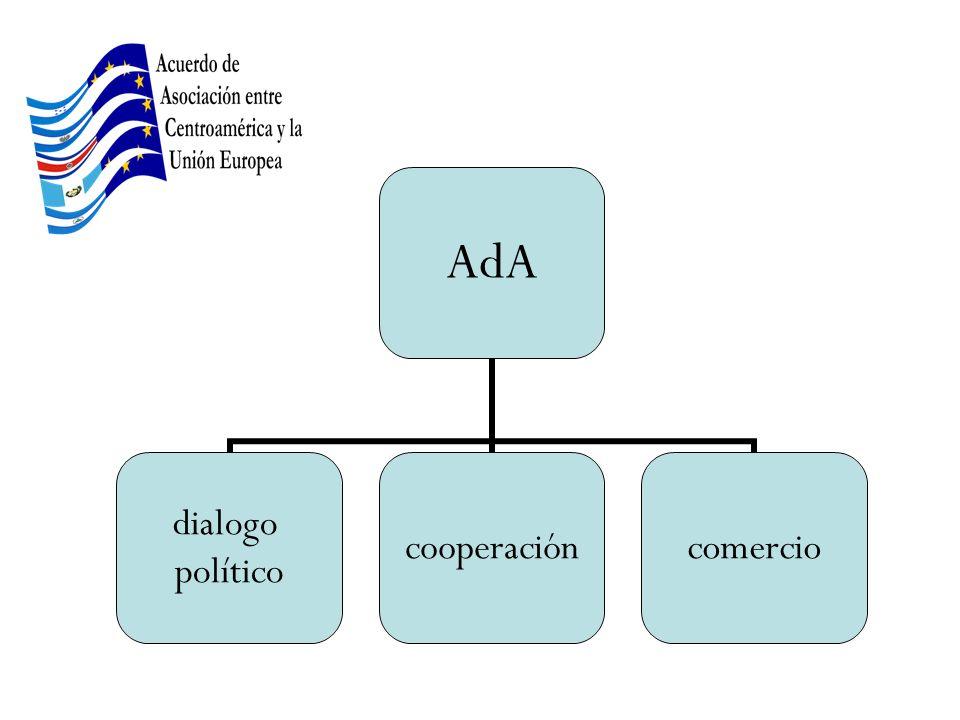 AdA dialogo político cooperacióncomercio
