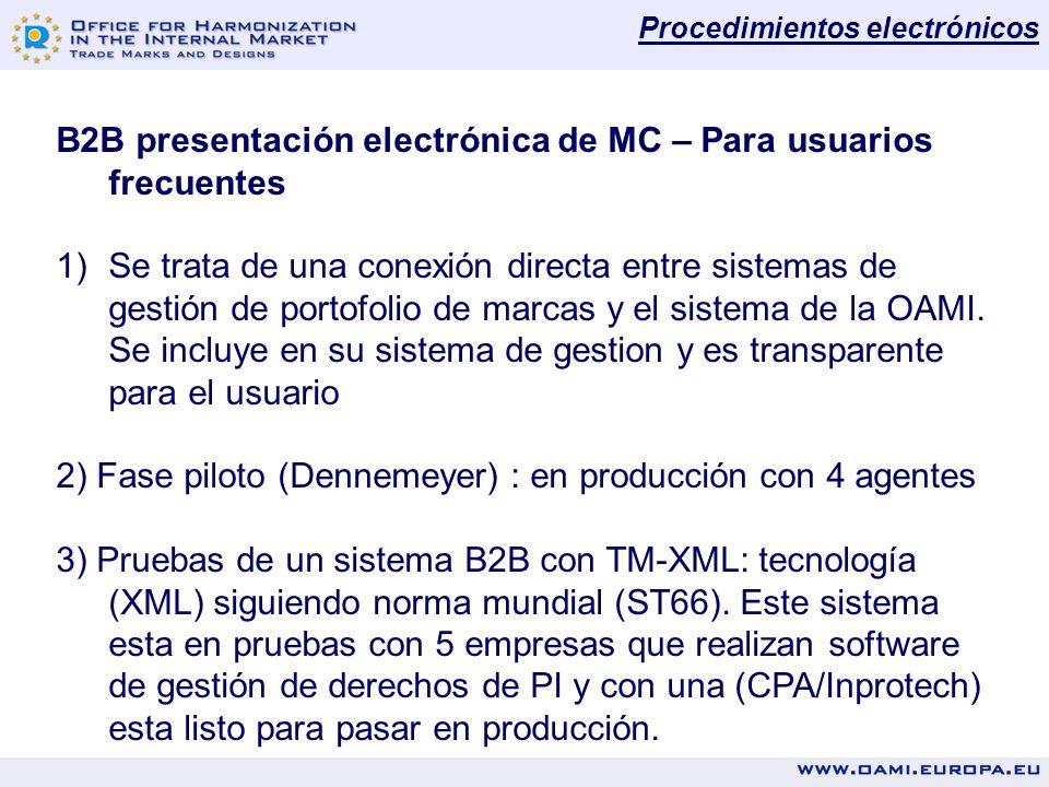 B2B presentación electrónica de MC – Para usuarios frecuentes 1)Se trata de una conexión directa entre sistemas de gestión de portofolio de marcas y el sistema de la OAMI.