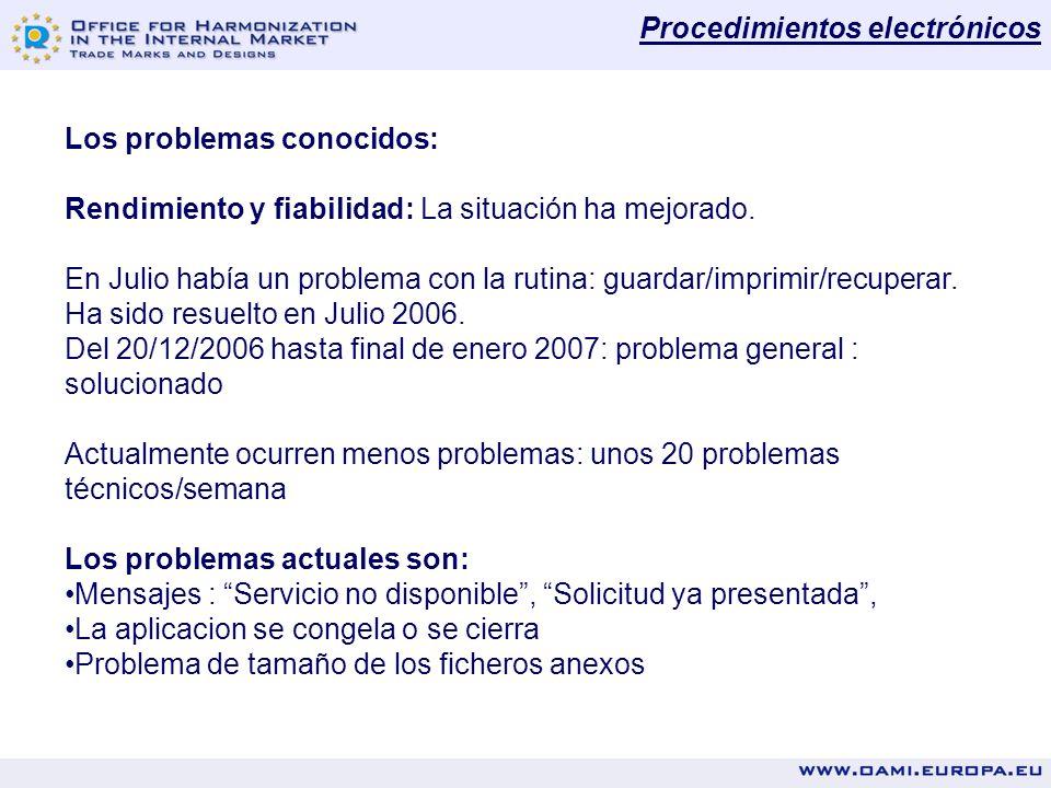 Los problemas conocidos: Rendimiento y fiabilidad: La situación ha mejorado.