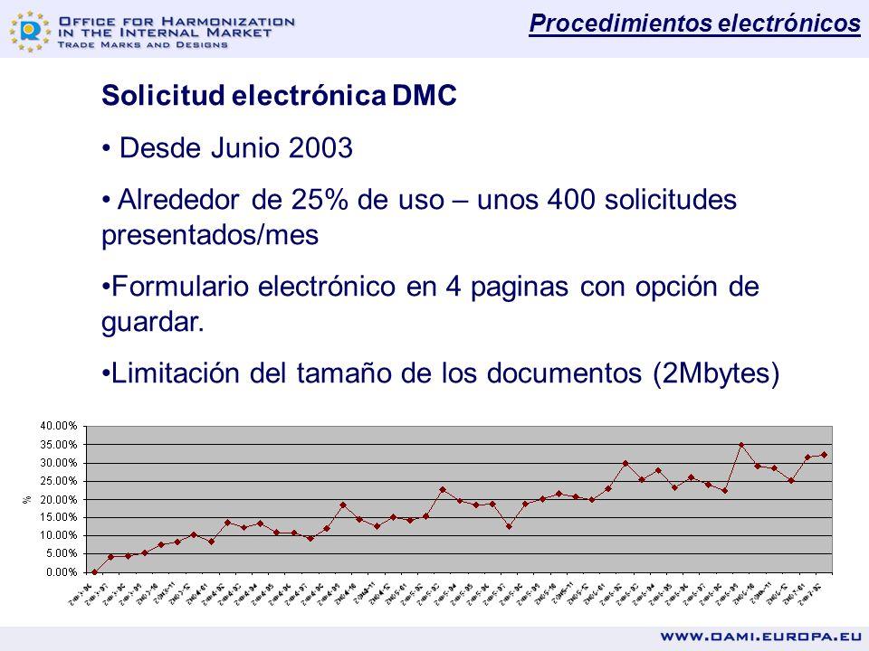 Solicitud electrónica DMC Desde Junio 2003 Alrededor de 25% de uso – unos 400 solicitudes presentados/mes Formulario electrónico en 4 paginas con opción de guardar.