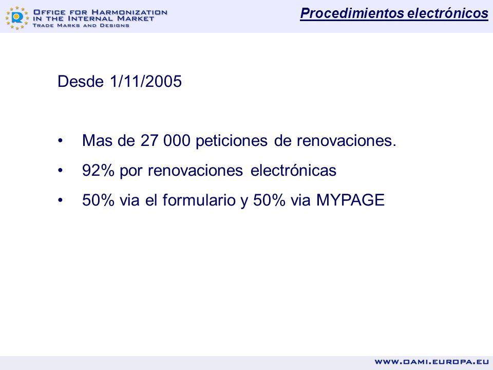 Desde 1/11/2005 Mas de 27 000 peticiones de renovaciones.