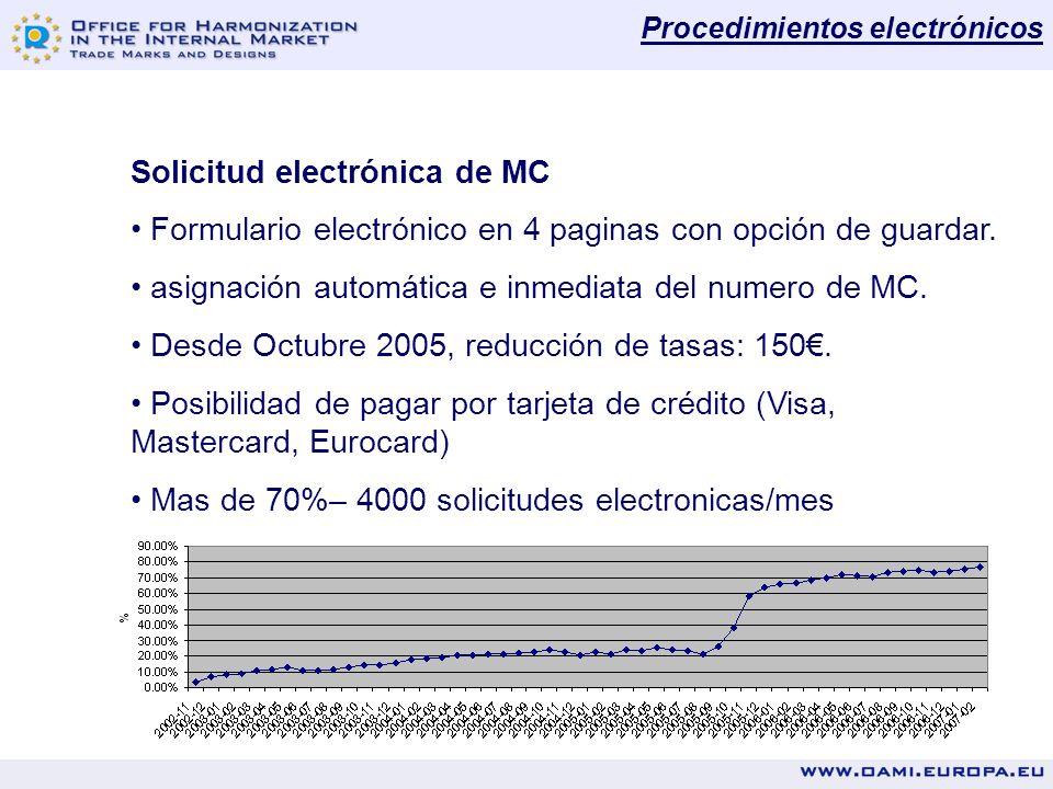 Solicitud electrónica de MC Formulario electrónico en 4 paginas con opción de guardar.