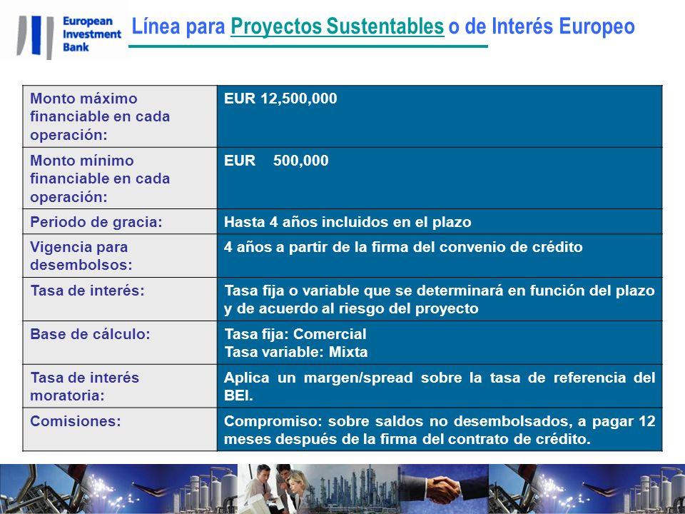 Monto máximo financiable en cada operación: EUR 12,500,000 Monto mínimo financiable en cada operación: EUR 500,000 Periodo de gracia:Hasta 4 años incl