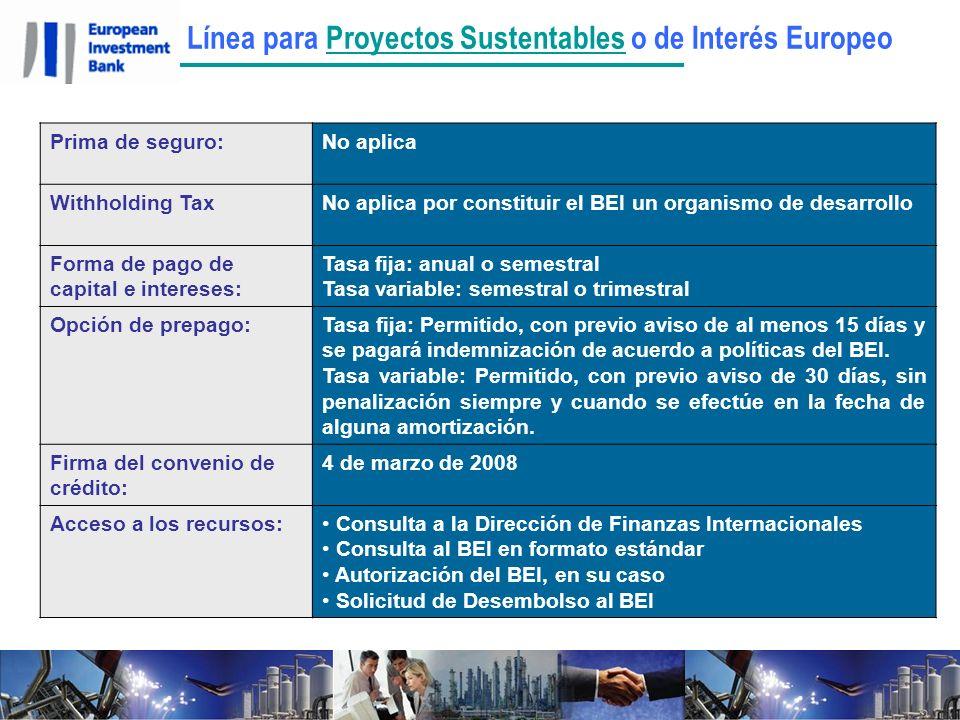 Proyectos sustentables Eficiencia energética (incluyendo la sustitución de combustible, CHP, sistemas de calefacción y modernización de plantas).