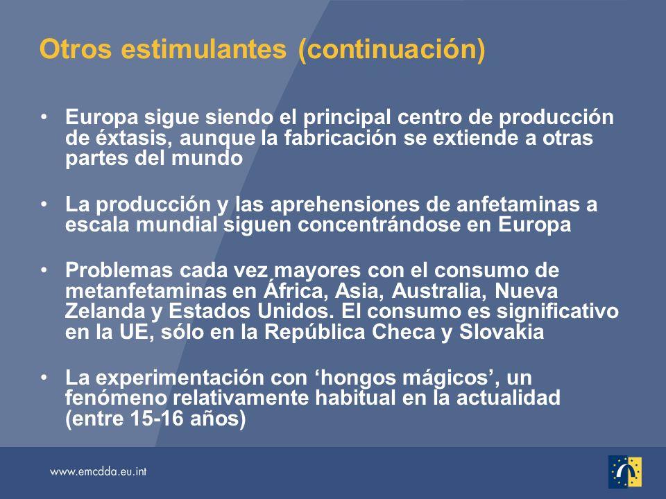 Otros estimulantes (continuación) Europa sigue siendo el principal centro de producción de éxtasis, aunque la fabricación se extiende a otras partes d