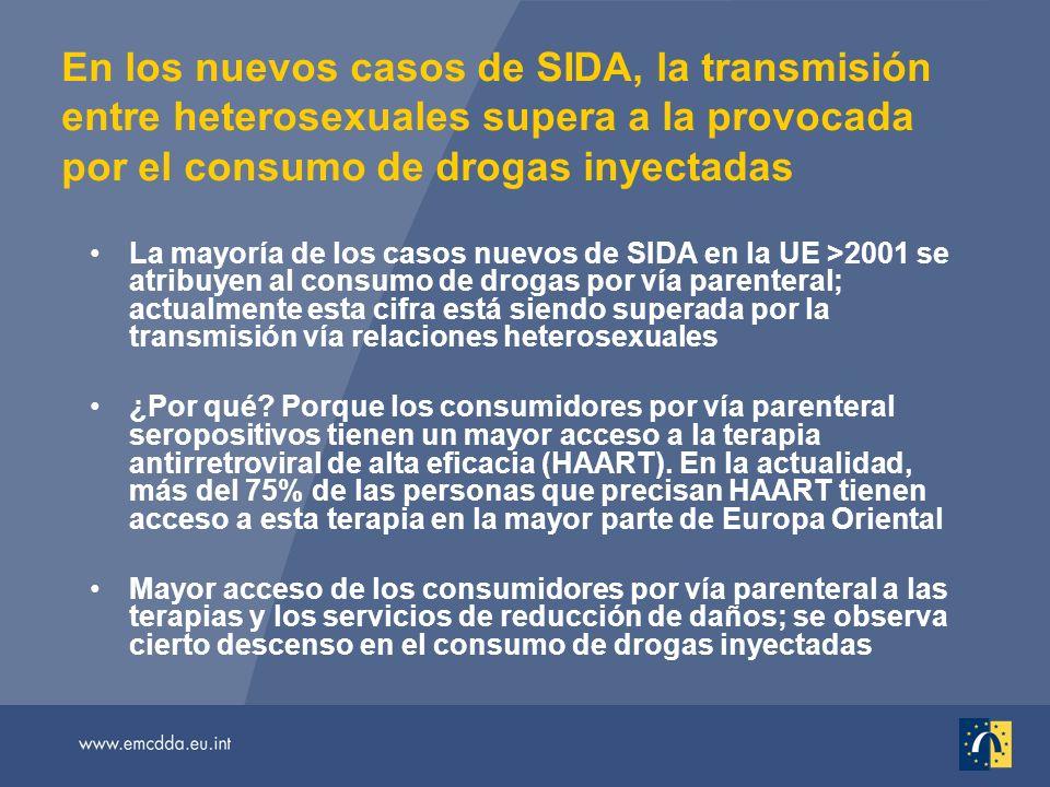 En los nuevos casos de SIDA, la transmisión entre heterosexuales supera a la provocada por el consumo de drogas inyectadas La mayoría de los casos nue