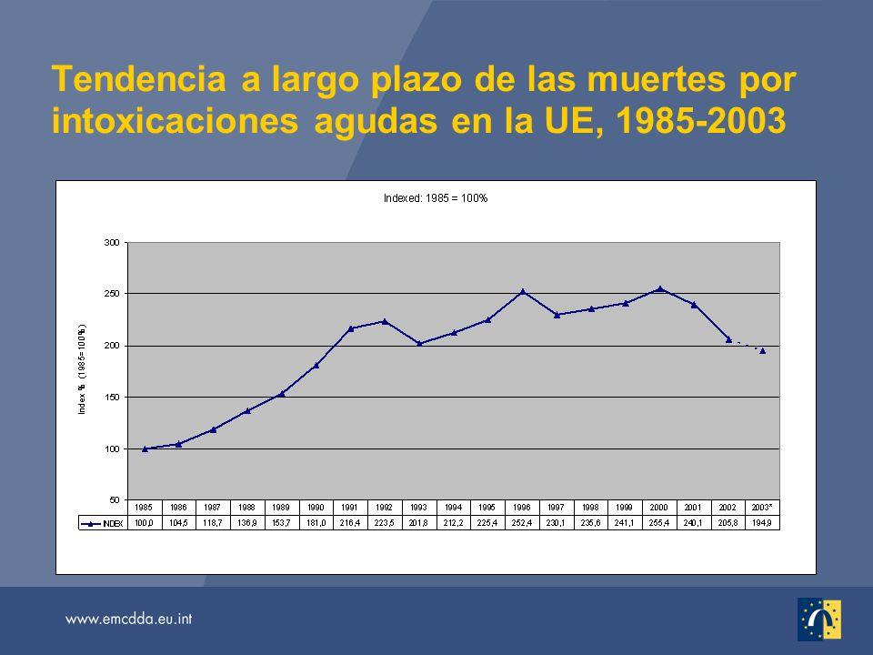 Tendencia a largo plazo de las muertes por intoxicaciones agudas en la UE, 1985-2003