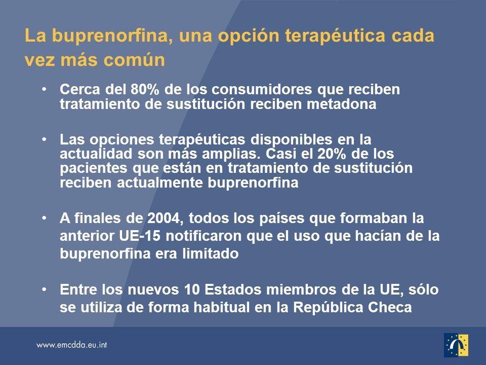 La buprenorfina, una opción terapéutica cada vez más común Cerca del 80% de los consumidores que reciben tratamiento de sustitución reciben metadona Las opciones terapéuticas disponibles en la actualidad son más amplias.