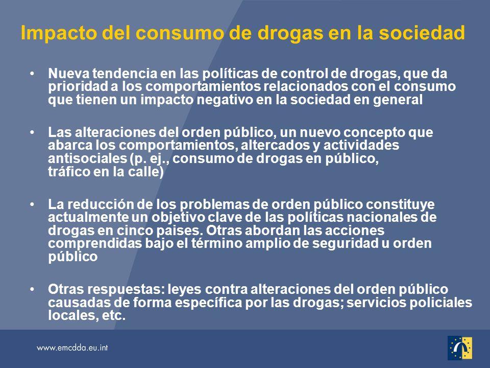 Impacto del consumo de drogas en la sociedad Nueva tendencia en las políticas de control de drogas, que da prioridad a los comportamientos relacionado