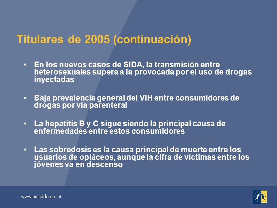 Titulares de 2005 (continuación) En los nuevos casos de SIDA, la transmisión entre heterosexuales supera a la provocada por el uso de drogas inyectada