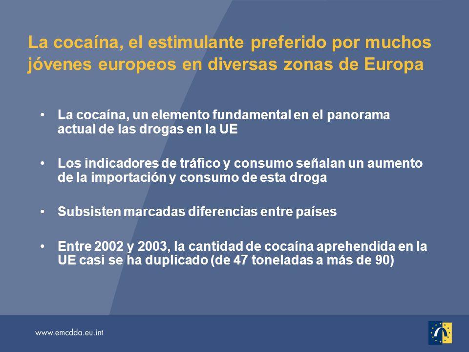 La cocaína, el estimulante preferido por muchos jóvenes europeos en diversas zonas de Europa La cocaína, un elemento fundamental en el panorama actual de las drogas en la UE Los indicadores de tráfico y consumo señalan un aumento de la importación y consumo de esta droga Subsisten marcadas diferencias entre países Entre 2002 y 2003, la cantidad de cocaína aprehendida en la UE casi se ha duplicado (de 47 toneladas a más de 90)