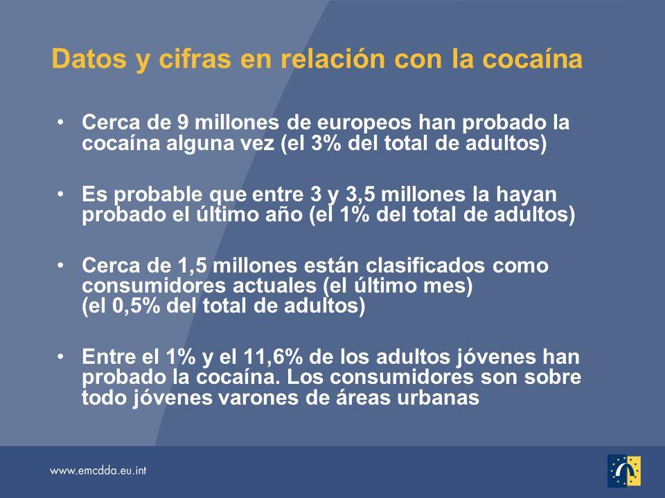 Datos y cifras en relación con la cocaína (continuación) Los niveles más altos de consumo entre los adultos jóvenes los registran España y Reino Unido (superiores al 4%, similares a los de Estados Unidos) Cerca del 10% de las demandas de tratamiento por problemas de adicción a las drogas en la UE están relacionadas con el consumo de cocaína Juega un papel determinante en cerca del 10% de las muertes por consumo de drogas; pero las provocadas por consumo exclusivo de cocaína son raras Un nuevo motivo de preocupación: la relación con los problemas cardiovasculares El crack se limita a un restringido número de grandes ciudades (Países Bajos, Reino Unido)