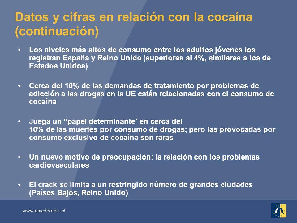 Datos y cifras en relación con la cocaína (continuación) Los niveles más altos de consumo entre los adultos jóvenes los registran España y Reino Unido