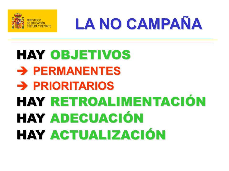 LA NO CAMPAÑA HAY OBJETIVOS èPERMANENTES èPRIORITARIOS HAY RETROALIMENTACIÓN HAY ADECUACIÓN HAY ACTUALIZACIÓN