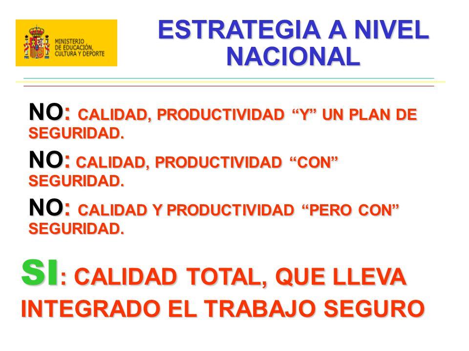 ESTRATEGIA A NIVEL NACIONAL NO: CALIDAD, PRODUCTIVIDAD Y UN PLAN DE SEGURIDAD. NO: CALIDAD, PRODUCTIVIDAD CON SEGURIDAD. NO: CALIDAD Y PRODUCTIVIDAD P