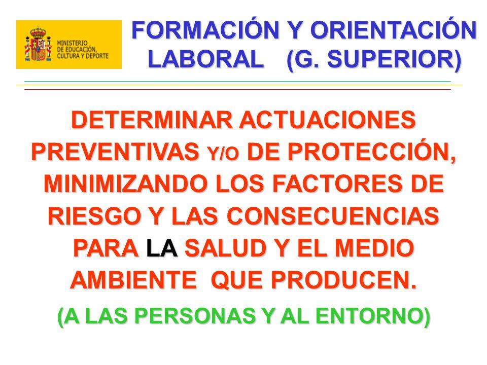 FORMACIÓN Y ORIENTACIÓN LABORAL (G. SUPERIOR) DETERMINAR ACTUACIONES PREVENTIVAS Y/O DE PROTECCIÓN, MINIMIZANDO LOS FACTORES DE RIESGO Y LAS CONSECUEN