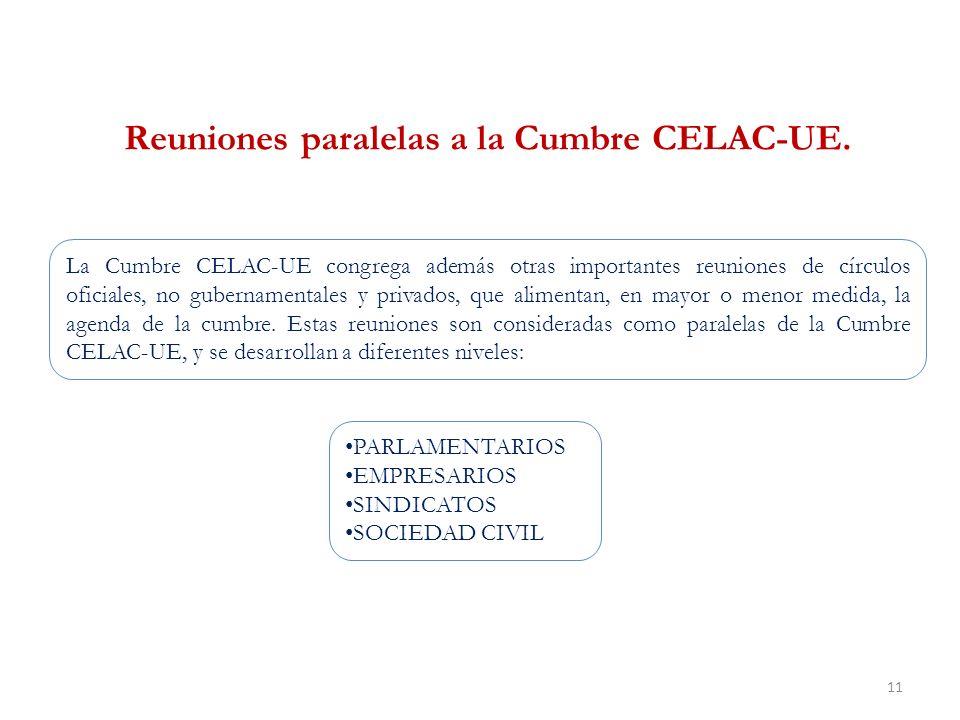 11 Reuniones paralelas a la Cumbre CELAC-UE.