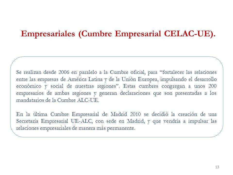 13 Empresariales (Cumbre Empresarial CELAC-UE).