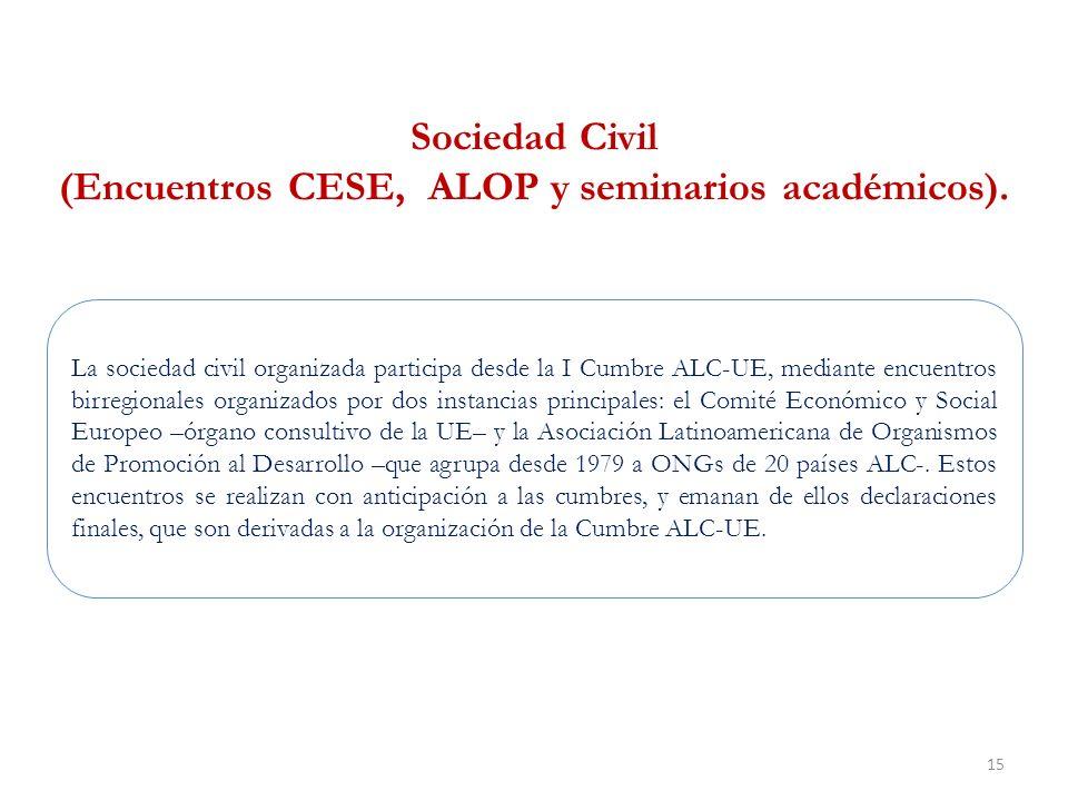 15 Sociedad Civil (Encuentros CESE, ALOP y seminarios académicos).