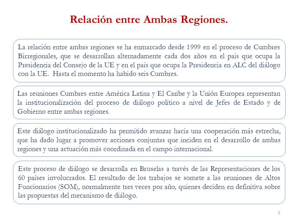 5 Relación entre Ambas Regiones.