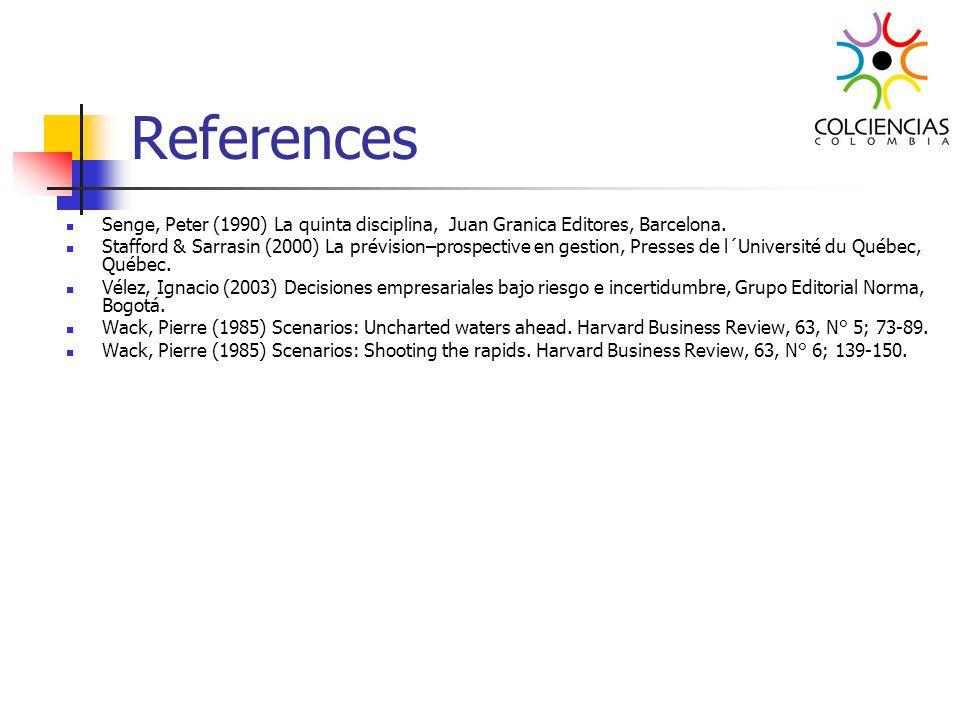 References Senge, Peter (1990) La quinta disciplina, Juan Granica Editores, Barcelona. Stafford & Sarrasin (2000) La prévision–prospective en gestion,