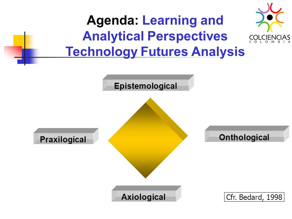 Epistemological Onthological Axiological Praxilogical Agenda: Learning and Analytical Perspectives Technology Futures Analysis Cfr. Bedard, 1998