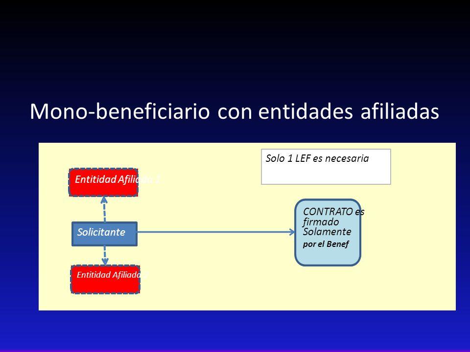 Mono-beneficiario con entidades afiliadas Solicitante CONTRATO es firmado Solamente por el Benef Solo 1 LEF es necesaria Entitidad Afiliada 1 Entitidad Afiliada 2