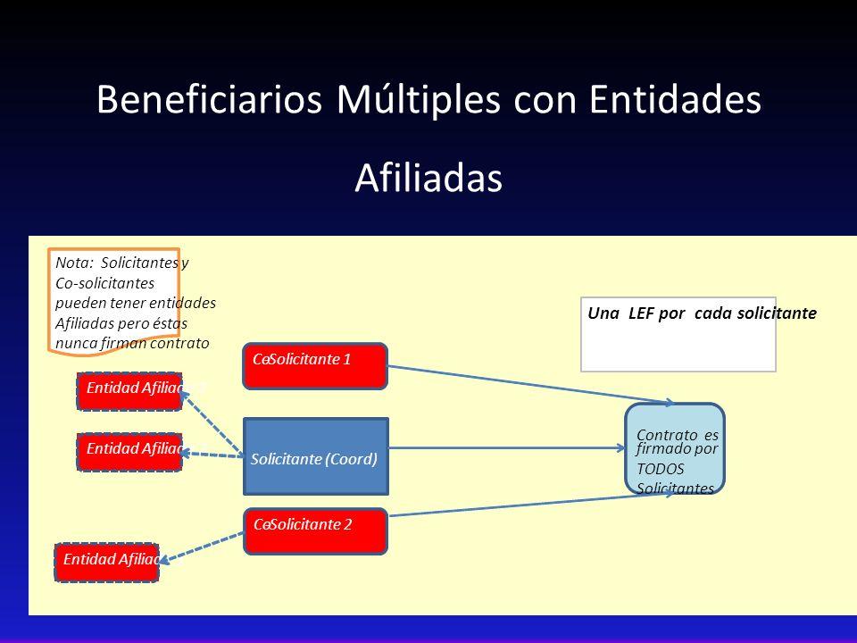 Beneficiarios Múltiples con Entidades Afiliadas Solicitante (Coord) Co-Solicitante 1 Contrato es firmado por TODOS Solicitantes Co-Solicitante 2 Una L