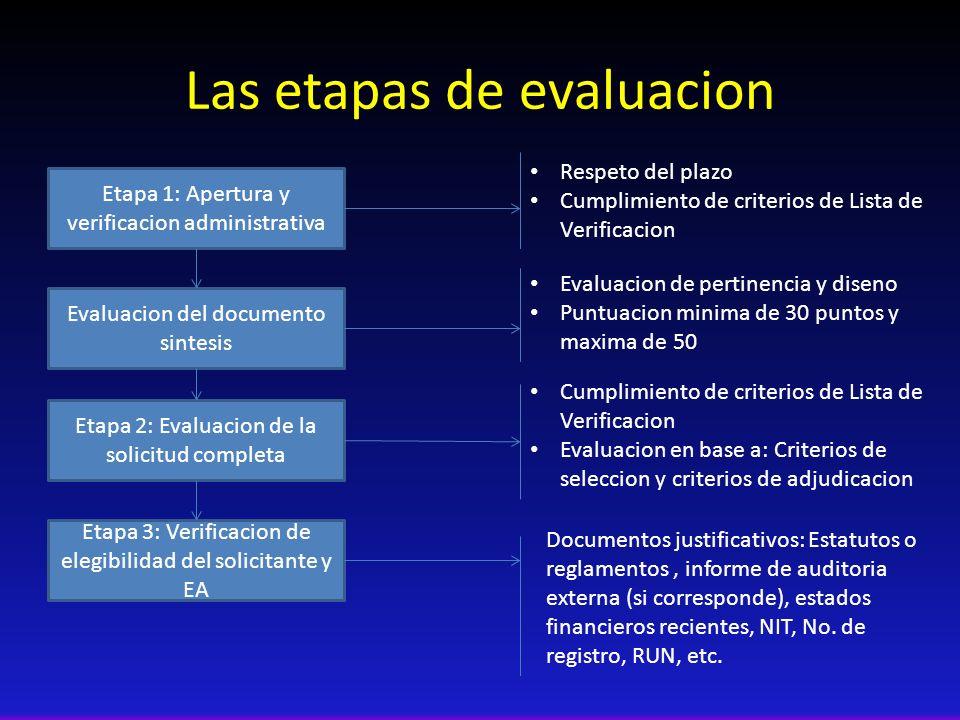 Las etapas de evaluacion Etapa 1: Apertura y verificacion administrativa Respeto del plazo Cumplimiento de criterios de Lista de Verificacion Evaluacion del documento sintesis Evaluacion de pertinencia y diseno Puntuacion minima de 30 puntos y maxima de 50 Etapa 2: Evaluacion de la solicitud completa Cumplimiento de criterios de Lista de Verificacion Evaluacion en base a: Criterios de seleccion y criterios de adjudicacion Etapa 3: Verificacion de elegibilidad del solicitante y EA Documentos justificativos: Estatutos o reglamentos, informe de auditoria externa (si corresponde), estados financieros recientes, NIT, No.
