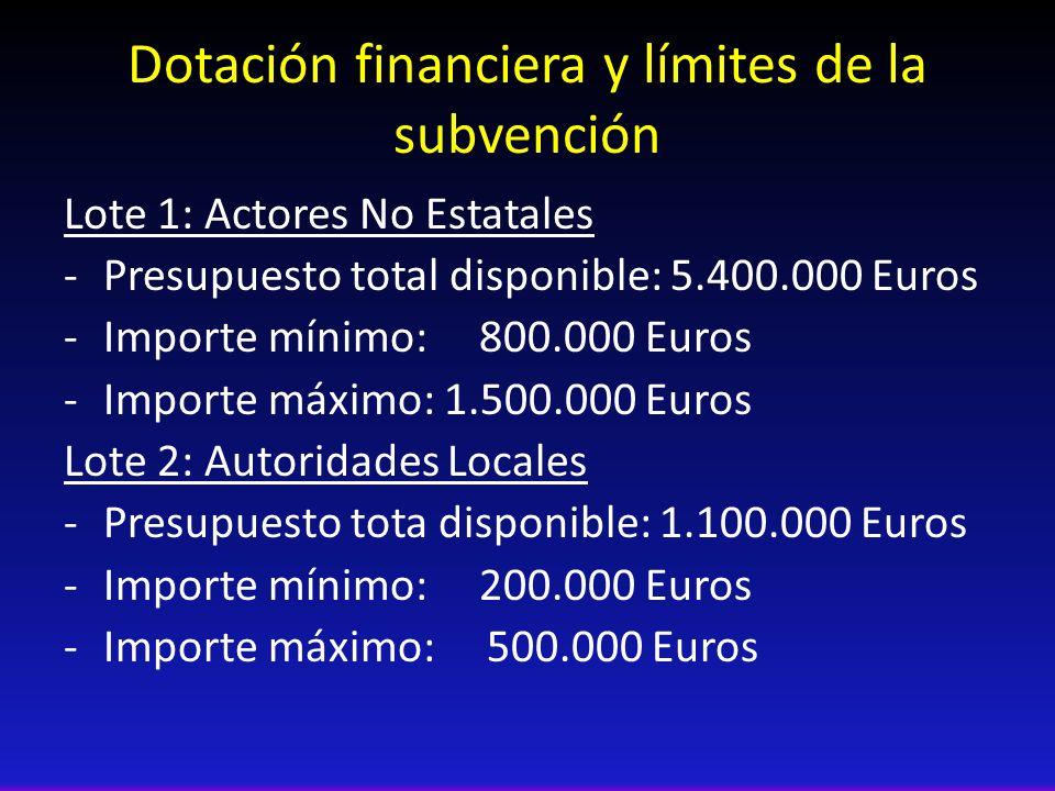 Dotación financiera y límites de la subvención Lote 1: Actores No Estatales -Presupuesto total disponible: 5.400.000 Euros -Importe mínimo: 800.000 Euros -Importe máximo: 1.500.000 Euros Lote 2: Autoridades Locales -Presupuesto tota disponible: 1.100.000 Euros -Importe mínimo: 200.000 Euros -Importe máximo: 500.000 Euros