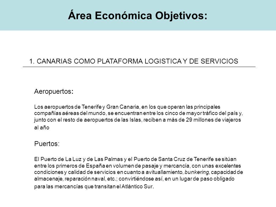 Área Económica Objetivos: Aeropuertos: Los aeropuertos de Tenerife y Gran Canaria, en los que operan las principales compañías aéreas del mundo, se en