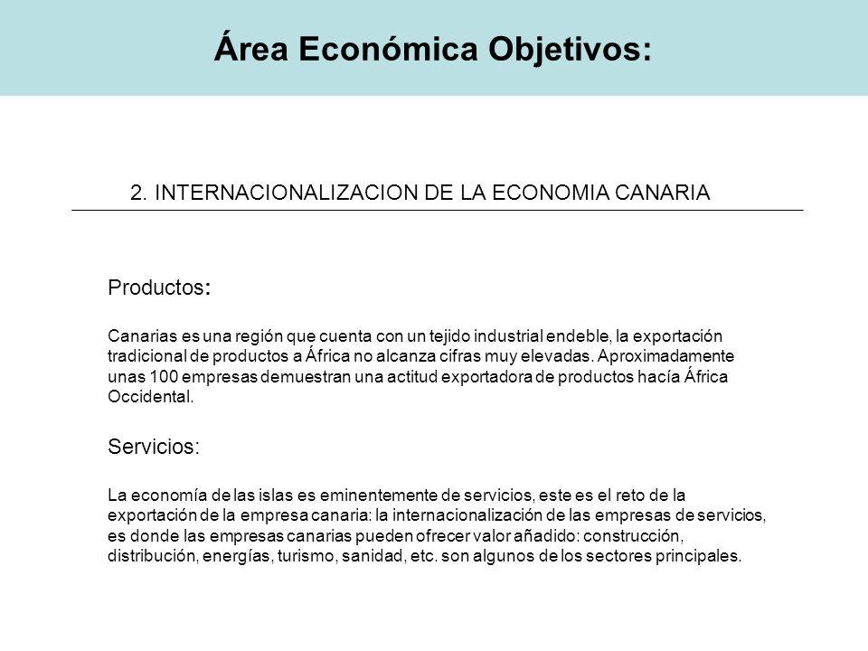 Exportaciones - Importaciones Canarias – Africa:.