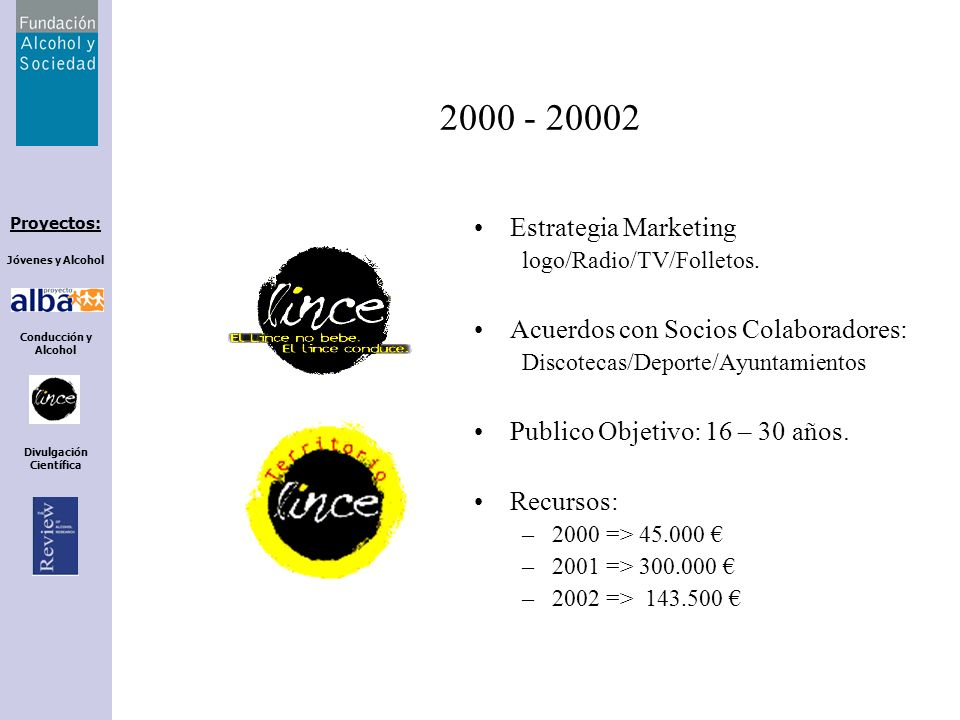 Proyectos: Jóvenes y Alcohol Conducción y Alcohol Divulgación Científica 2000 - 20002 Estrategia Marketing logo/Radio/TV/Folletos. Acuerdos con Socios