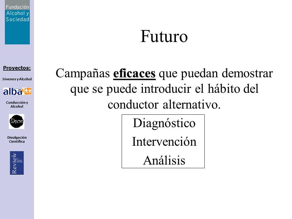Proyectos: Jóvenes y Alcohol Conducción y Alcohol Divulgación Científica Futuro eficaces Campañas eficaces que puedan demostrar que se puede introduci