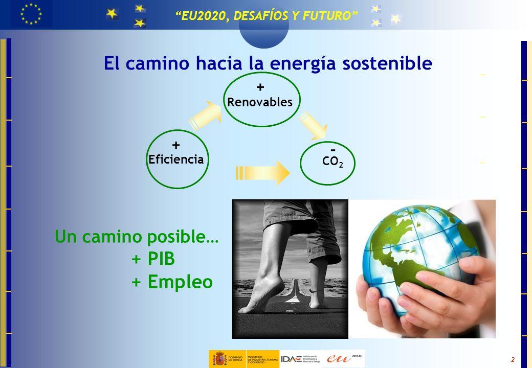 MASTER EN TECNOLOGÍAS PARA LA EFICIENCIA Y EL CAMBIO CLIMÁTICO 2 EU2020, DESAFÍOS Y FUTURO El camino hacia la energía sostenible - CO 2 + Renovables +