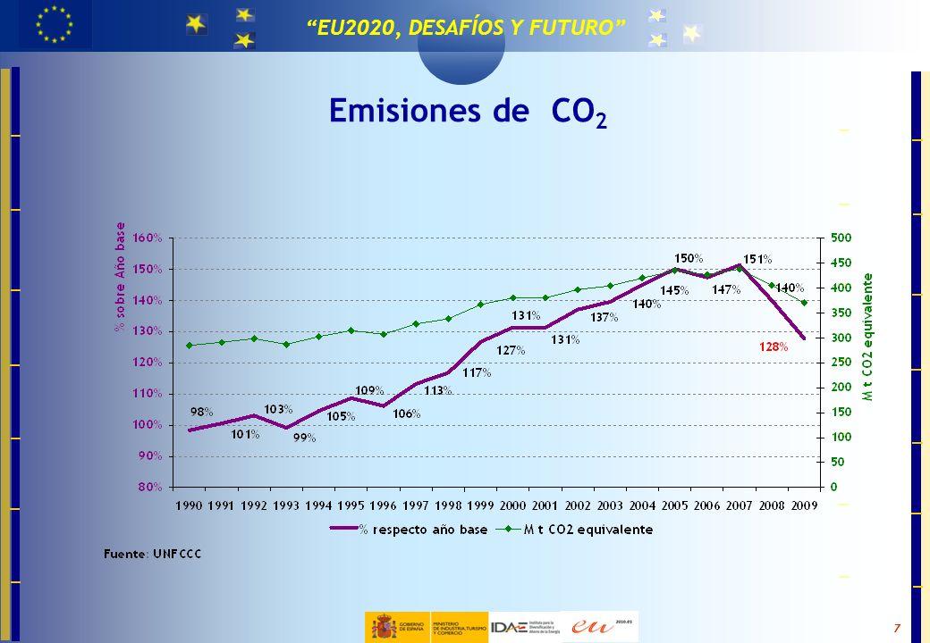 MASTER EN TECNOLOGÍAS PARA LA EFICIENCIA Y EL CAMBIO CLIMÁTICO 7 EU2020, DESAFÍOS Y FUTURO Emisiones de CO 2