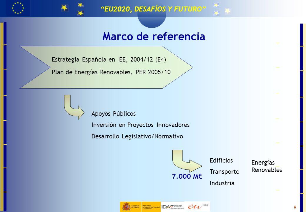 MASTER EN TECNOLOGÍAS PARA LA EFICIENCIA Y EL CAMBIO CLIMÁTICO 8 EU2020, DESAFÍOS Y FUTURO Marco de referencia Estrategia Española en EE, 2004/12 (E4)